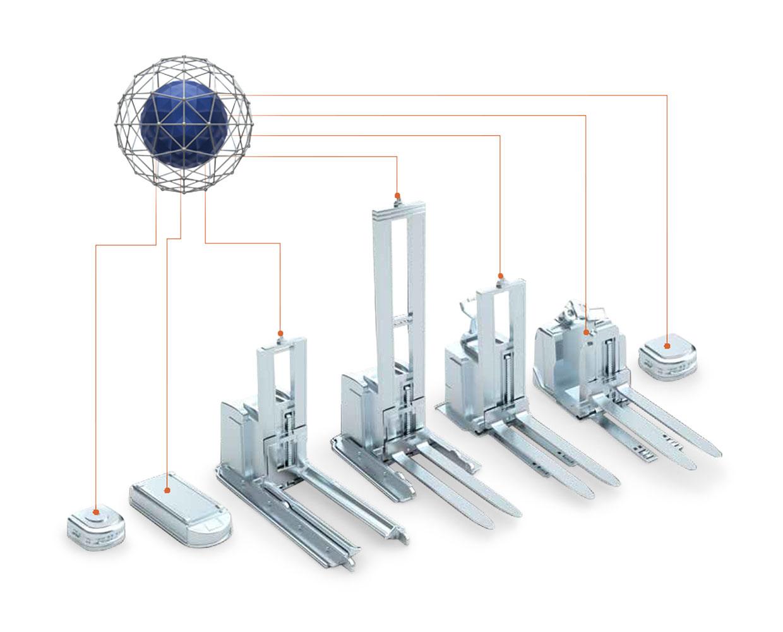自動搬送車AGV/AGFレーザーナビゲーションシステム製品